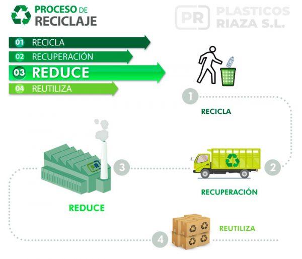 infografía reciclaje